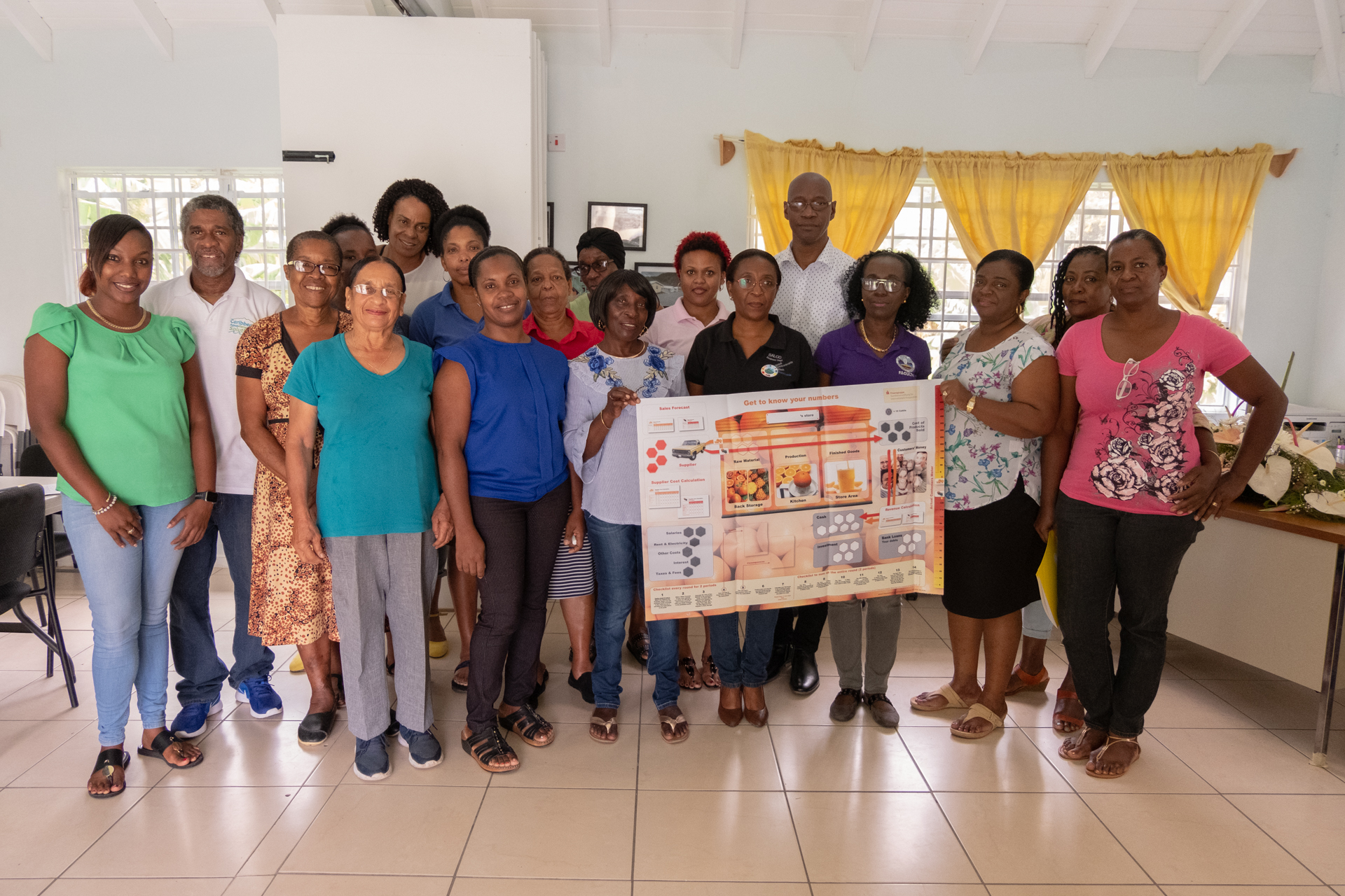 Business Simulation with Fond St Jacques Agro-Processors